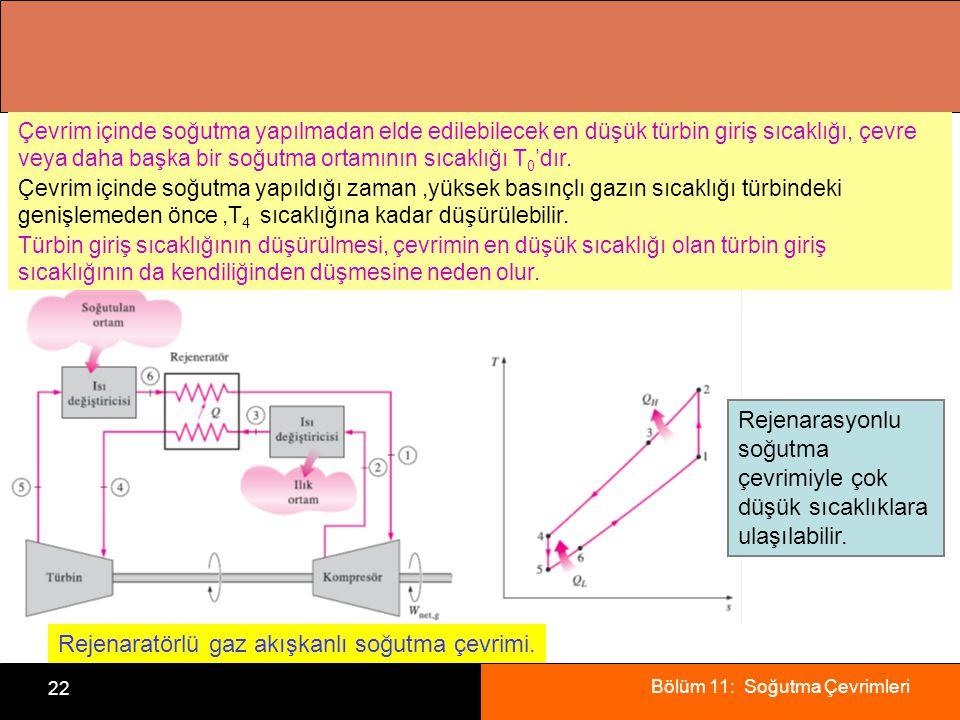 Bölüm 11: Soğutma Çevrimleri 22 Rejenaratörlü gaz akışkanlı soğutma çevrimi. Rejenarasyonlu soğutma çevrimiyle çok düşük sıcaklıklara ulaşılabilir. Çe