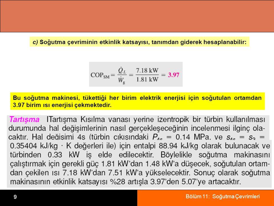 Bölüm 11: Soğutma Çevrimleri 9 c) Soğutma çevriminin etkinlik katsayısı, tanımdan giderek hesaplanabilir: Bu soğutma makinesi, tükettiği her birim elektrik enerjisi için soğutulan ortamdan 3.97 birim ısı enerjisi çekmektedir.