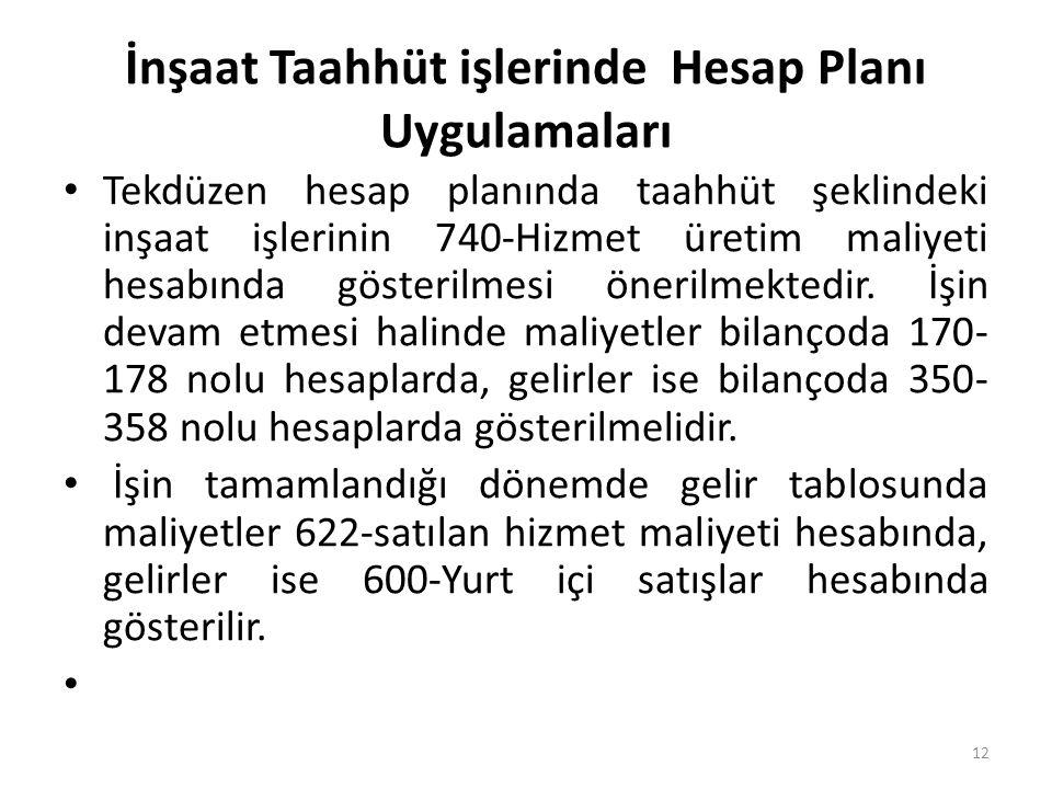 İnşaat Taahhüt işlerinde Hesap Planı Uygulamaları • Tekdüzen hesap planında taahhüt şeklindeki inşaat işlerinin 740-Hizmet üretim maliyeti hesabında gösterilmesi önerilmektedir.