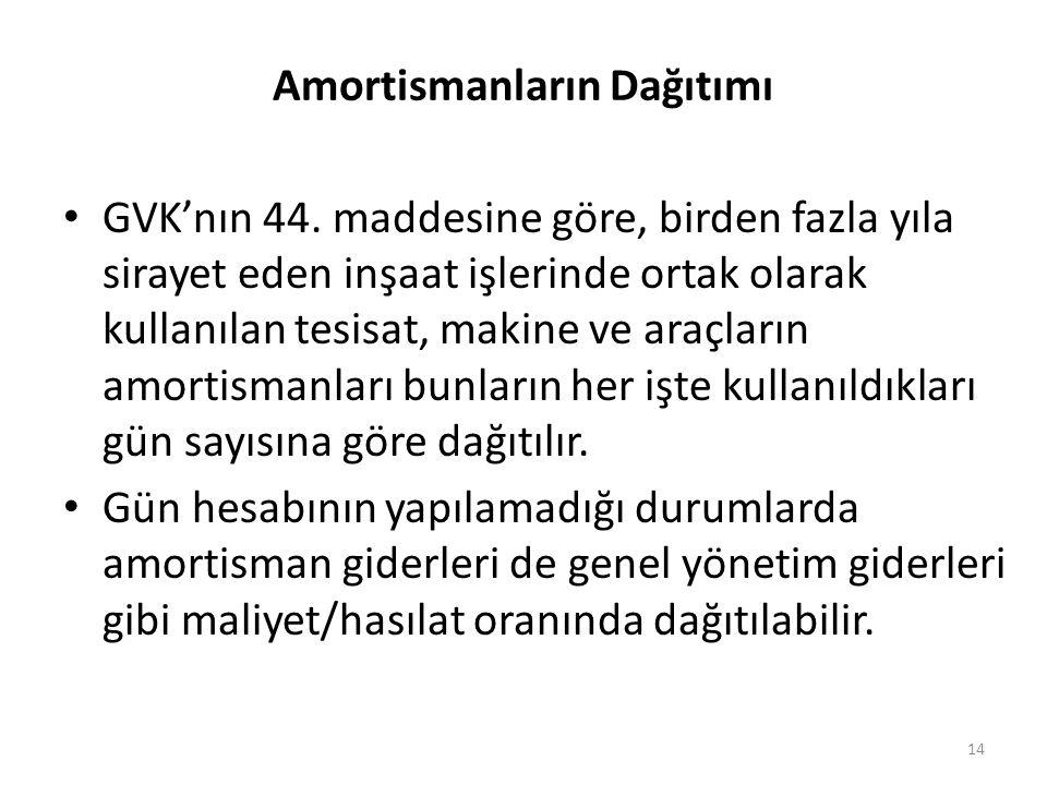 Amortismanların Dağıtımı • GVK'nın 44.