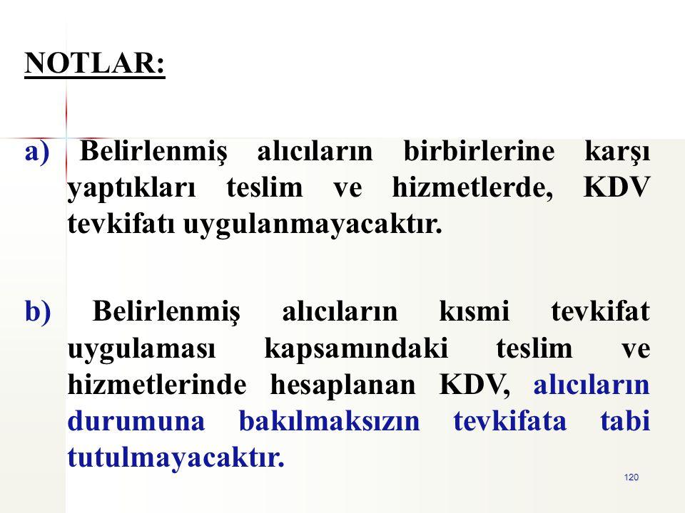 120 NOTLAR: a) Belirlenmiş alıcıların birbirlerine karşı yaptıkları teslim ve hizmetlerde, KDV tevkifatı uygulanmayacaktır. b) Belirlenmiş alıcıların