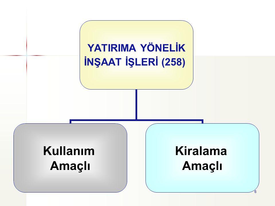 67 IV- HASILAT PAYLAŞIMI KARŞILIĞI ARSA TESLİMİ: a) Uygulamada Hasılat Paylaşımı , yada Gelir Paylaşımı vb.
