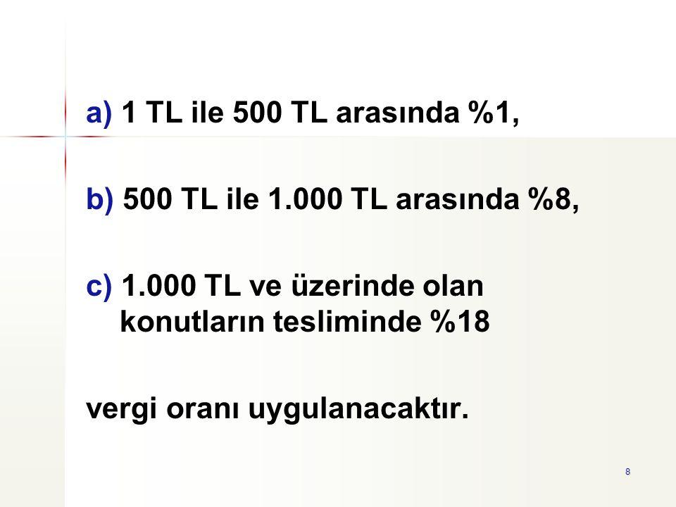 8 a) 1 TL ile 500 TL arasında %1, b) 500 TL ile 1.000 TL arasında %8, c) 1.000 TL ve üzerinde olan konutların tesliminde %18 vergi oranı uygulanacaktı