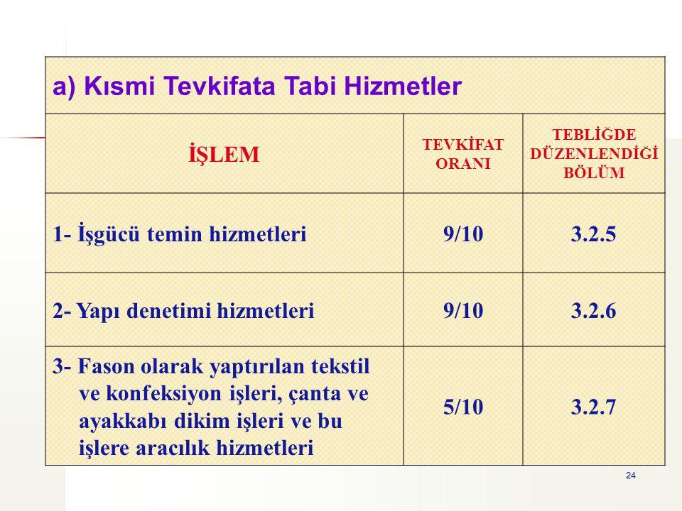 24 a) Kısmi Tevkifata Tabi Hizmetler İŞLEM TEVKİFAT ORANI TEBLİĞDE DÜZENLENDİĞİ BÖLÜM 1- İşgücü temin hizmetleri9/103.2.5 2- Yapı denetimi hizmetleri9