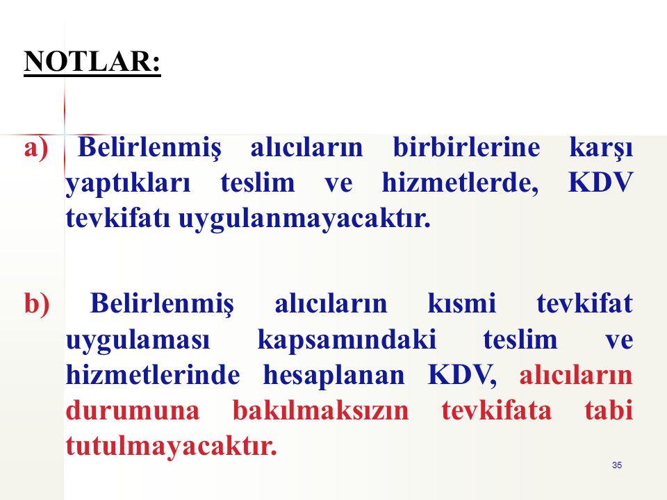 35 NOTLAR: a) Belirlenmiş alıcıların birbirlerine karşı yaptıkları teslim ve hizmetlerde, KDV tevkifatı uygulanmayacaktır. b) Belirlenmiş alıcıların k