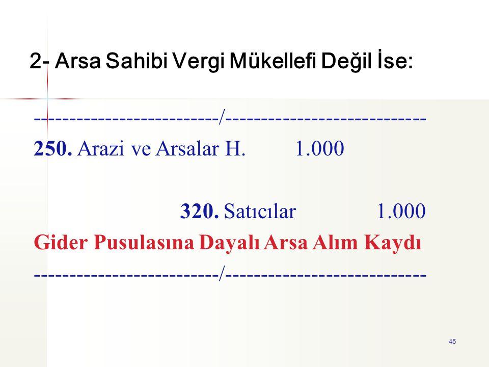 45 2- Arsa Sahibi Vergi Mükellefi Değil İse: --------------------------/---------------------------- 250. Arazi ve Arsalar H. 1.000 320. Satıcılar1.00