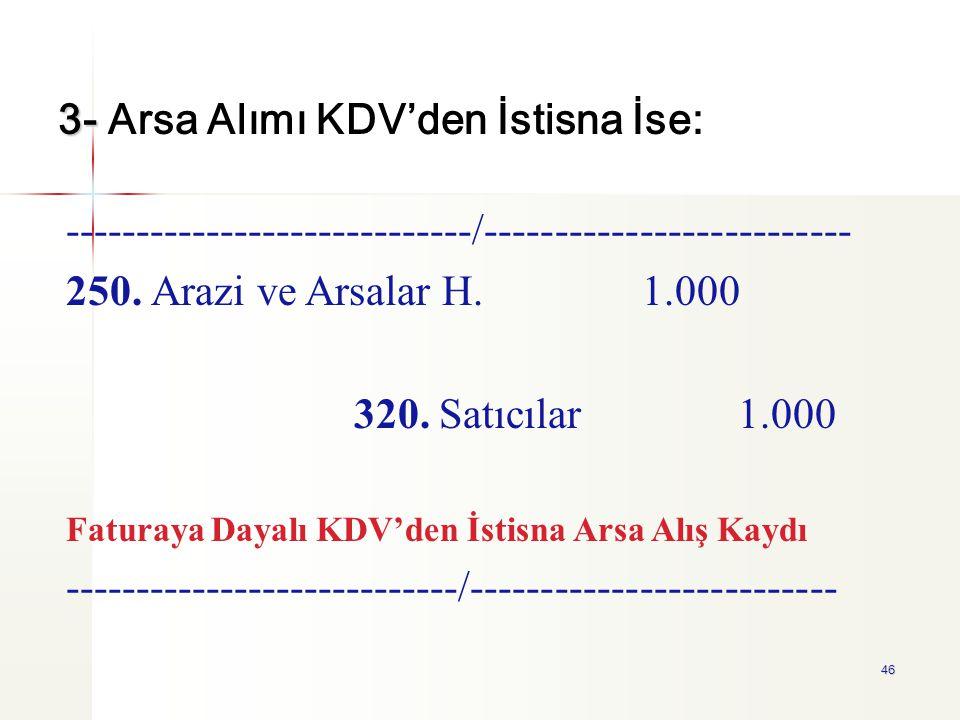 46 3- 3- Arsa Alımı KDV'den İstisna İse: -----------------------------/-------------------------- 250. Arazi ve Arsalar H.1.000 320. Satıcılar1.000 Fa