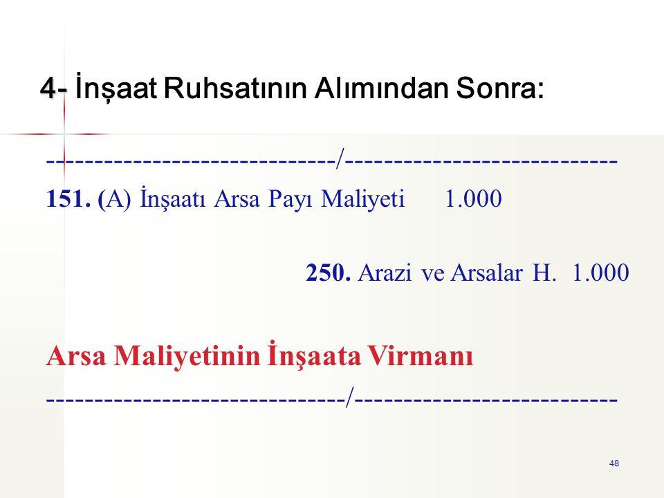 48 4- 4- İnşaat Ruhsatının Alımından Sonra: ------------------------------/---------------------------- 151. (A) İnşaatı Arsa Payı Maliyeti1.000 250.