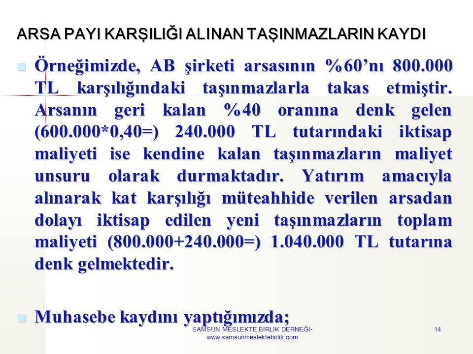 ARSA PAYI KARŞILIĞI ALINAN TAŞINMAZLARIN KAYDI  Örneğimizde, AB şirketi arsasının %60'nı 800.000 TL karşılığındaki taşınmazlarla takas etmiştir. Arsa