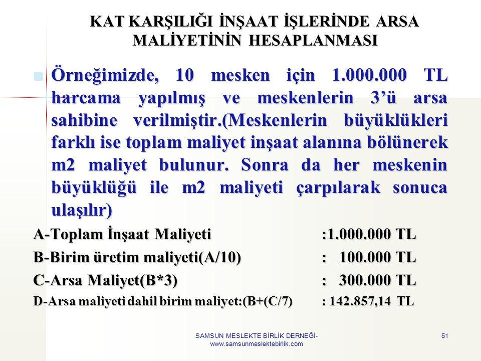 KAT KARŞILIĞI İNŞAAT İŞLERİNDE ARSA MALİYETİNİN HESAPLANMASI  Örneğimizde, 10 mesken için 1.000.000 TL harcama yapılmış ve meskenlerin 3'ü arsa sahib