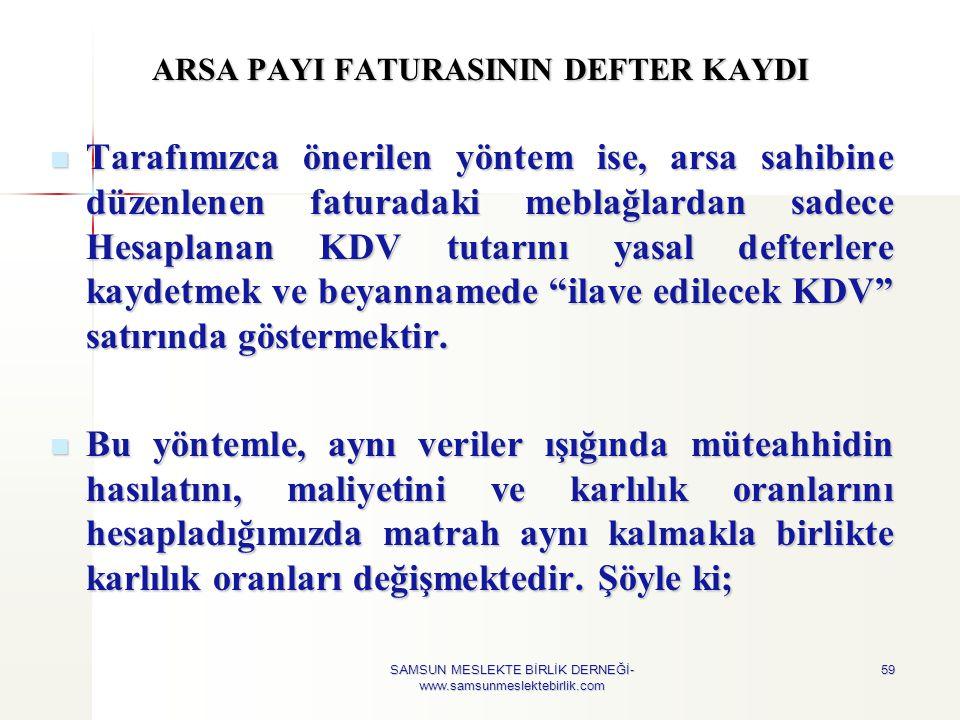ARSA PAYI FATURASININ DEFTER KAYDI  Tarafımızca önerilen yöntem ise, arsa sahibine düzenlenen faturadaki meblağlardan sadece Hesaplanan KDV tutarını