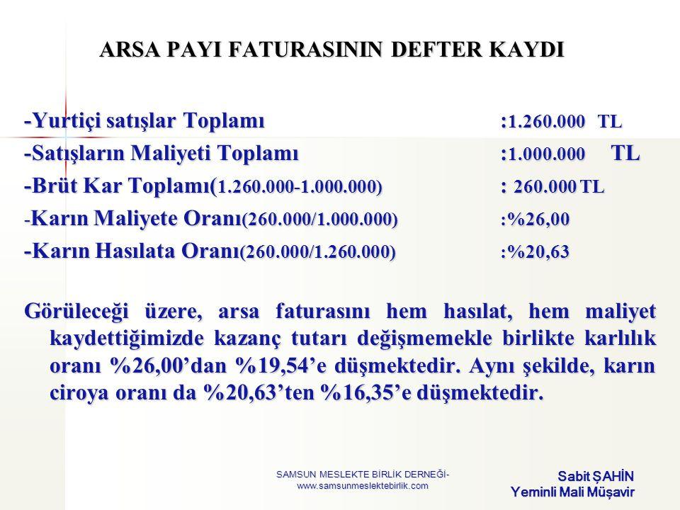 ARSA PAYI FATURASININ DEFTER KAYDI -Yurtiçi satışlar Toplamı: 1.260.000 TL -Satışların Maliyeti Toplamı: 1.000.000 TL -Brüt Kar Toplamı( 1.260.000-1.0