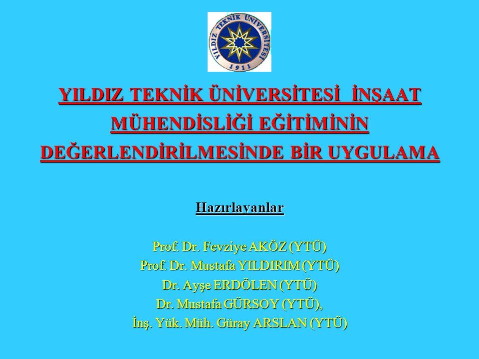 YILDIZ TEKNİK ÜNİVERSİTESİ İNŞAAT MÜHENDİSLİĞİ EĞİTİMİNİN DEĞERLENDİRİLMESİNDE BİR UYGULAMA Hazırlayanlar Prof. Dr. Fevziye AKÖZ (YTÜ) Prof. Dr. Musta