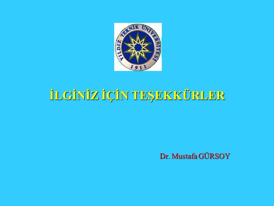 İLGİNİZ İÇİN TEŞEKKÜRLER Dr. Mustafa GÜRSOY