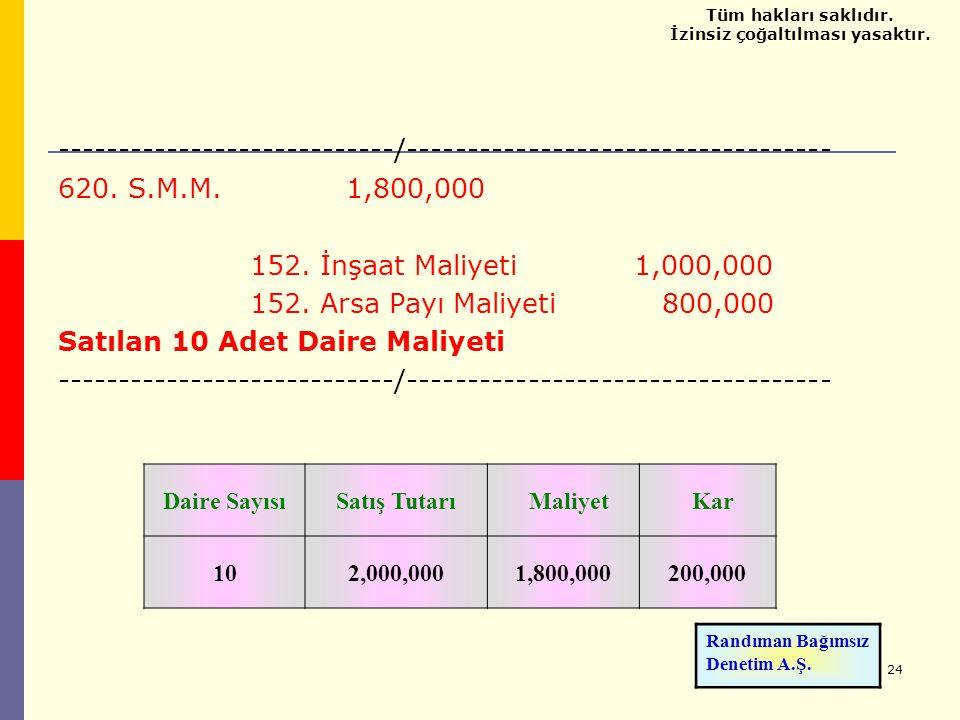 24 Randıman Bağımsız Denetim A.Ş. ----------------------------/----------------------------------- 620. S.M.M.1,800,000 152. İnşaat Maliyeti1,000,000