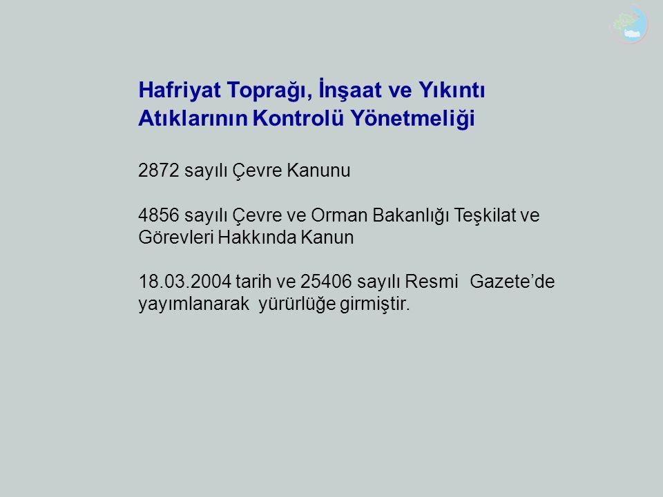 TEŞEKKÜRLER www.atikyonetimi.cevreorman.gov.tr Tel:0 312 207 64 88 mkalkan@cevreorman.gov.tr