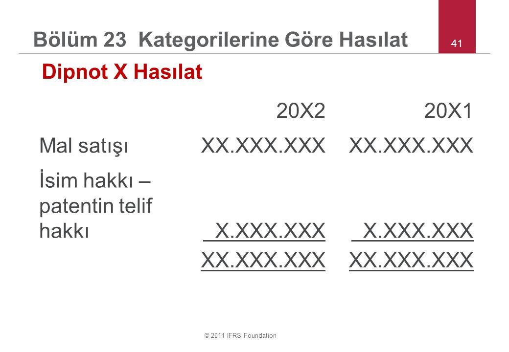 © 2011 IFRS Foundation 41 Bölüm 23 Kategorilerine Göre Hasılat Dipnot X Hasılat 20X220X1 Mal satışıXX.XXX.XXX İsim hakkı – patentin telif hakkı X.XXX.XXX XX.XXX.XXX