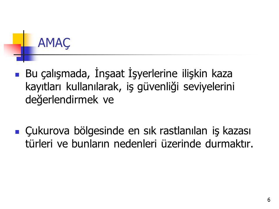 7 MATERYAL Çalışma ve Sosyal Güvenlik Bakanlığı, Adana Grup Başkanlığı'na Bağlı •Adana,Gaziantep, •Hatay,Mersin, •Kahramanmaraş,Şanlıurfa, •OsmaniyeKilis İllerideki İnşaat İşyerlerine ilişkin 2003, 2004 ve 2005 yıllarına ait kaza kayıtları kullanılmıştır.