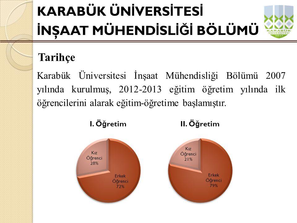 KARABÜK ÜN İ VERS İ TES İ İ NŞAAT MÜHEND İ SL İĞİ BÖLÜMÜ Karabük Üniversitesi İnşaat Mühendisliği Bölümü 2007 yılında kurulmuş, 2012-2013 eğitim öğret