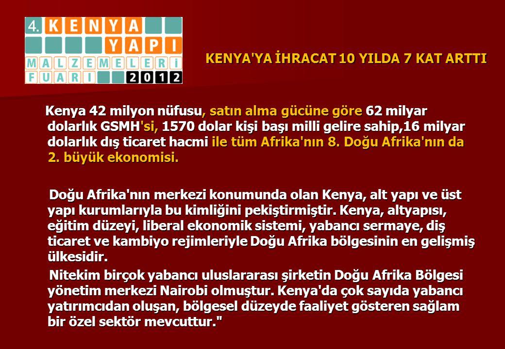 KENYA'YA İHRACAT 10 YILDA 7 KAT ARTTI Kenya 42 milyon nüfusu, satın alma gücüne göre 62 milyar dolarlık GSMH'si, 1570 dolar kişi başı milli gelire sah