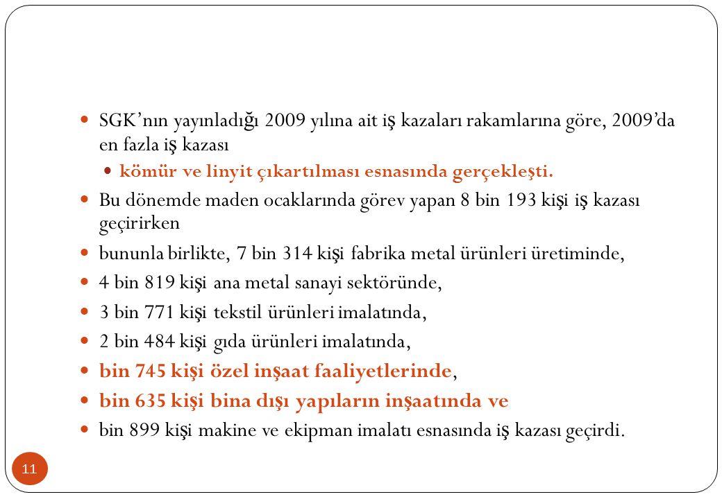 11  SGK'nın yayınladı ğ ı 2009 yılına ait i ş kazaları rakamlarına göre, 2009'da en fazla i ş kazası  kömür ve linyit çıkartılması esnasında gerçekl