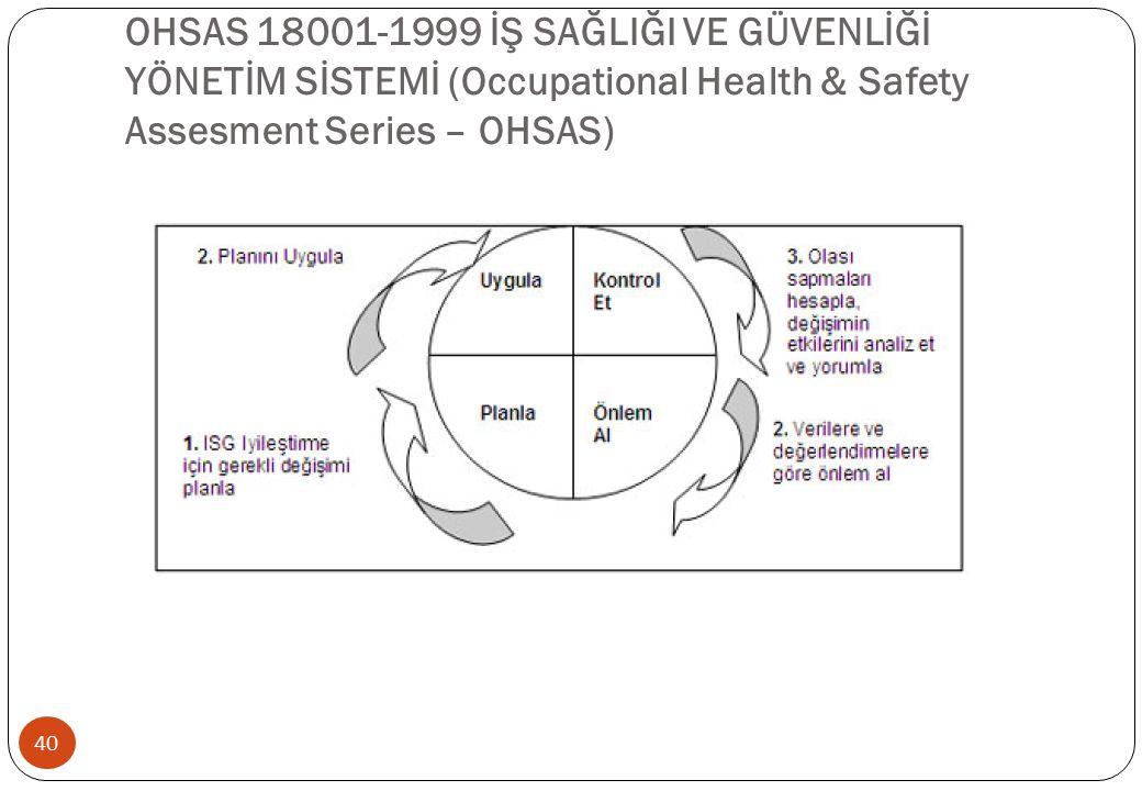 OHSAS 18001-1999 İŞ SAĞLIĞI VE GÜVENLİĞİ YÖNETİM SİSTEMİ (Occupational Health & Safety Assesment Series – OHSAS) 40