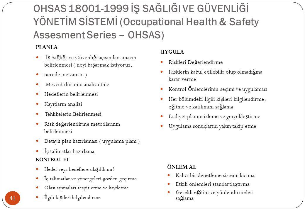 OHSAS 18001-1999 İŞ SAĞLIĞI VE GÜVENLİĞİ YÖNETİM SİSTEMİ (Occupational Health & Safety Assesment Series – OHSAS) 41 PLANLA  İş Sa ğ lı ğ ı ve Güvenli