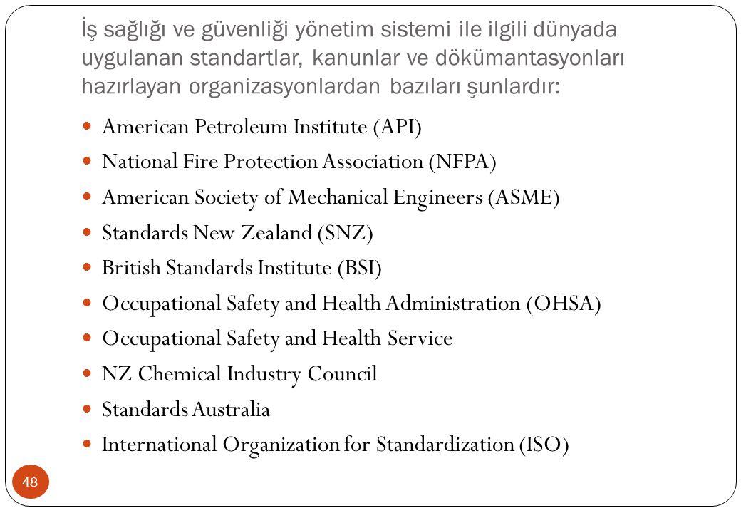 İş sağlığı ve güvenliği yönetim sistemi ile ilgili dünyada uygulanan standartlar, kanunlar ve dökümantasyonları hazırlayan organizasyonlardan bazıları