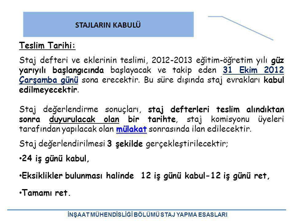 Teslim Tarihi: Staj defteri ve eklerinin teslimi, 2012-2013 eğitim-öğretim yılı güz yarıyılı başlangıcında başlayacak ve takip eden 31 Ekim 2012 Çarşa