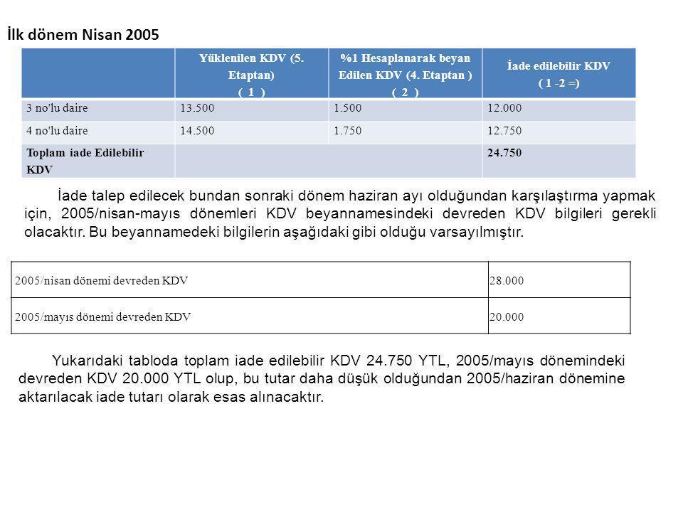 İlk dönem Nisan 2005 Yüklenilen KDV (5. Etaptan) ( 1 ) %1 Hesaplanarak beyan Edilen KDV (4. Etaptan ) ( 2 ) İade edilebilir KDV ( 1 -2 =) 3 no'lu dair
