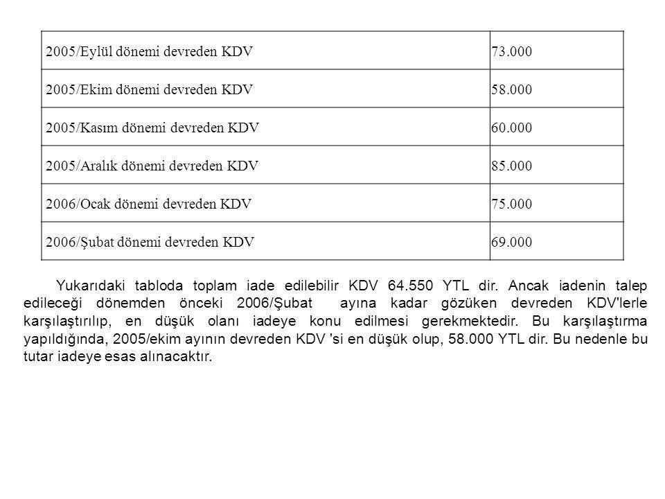 2005/Eylül dönemi devreden KDV73.000 2005/Ekim dönemi devreden KDV58.000 2005/Kasım dönemi devreden KDV60.000 2005/Aralık dönemi devreden KDV85.000 20