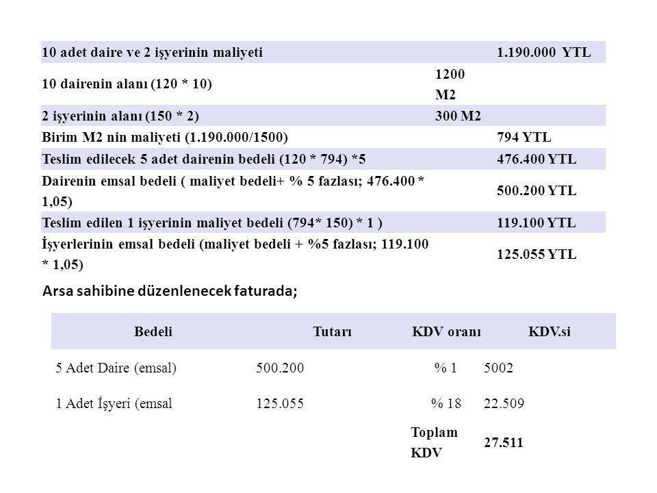 10 adet daire ve 2 işyerinin maliyeti 1.190.000 YTL 10 dairenin alanı (120 * 10) 1200 M2 2 işyerinin alanı (150 * 2)300 M2 Birim M2 nin maliyeti (1.19