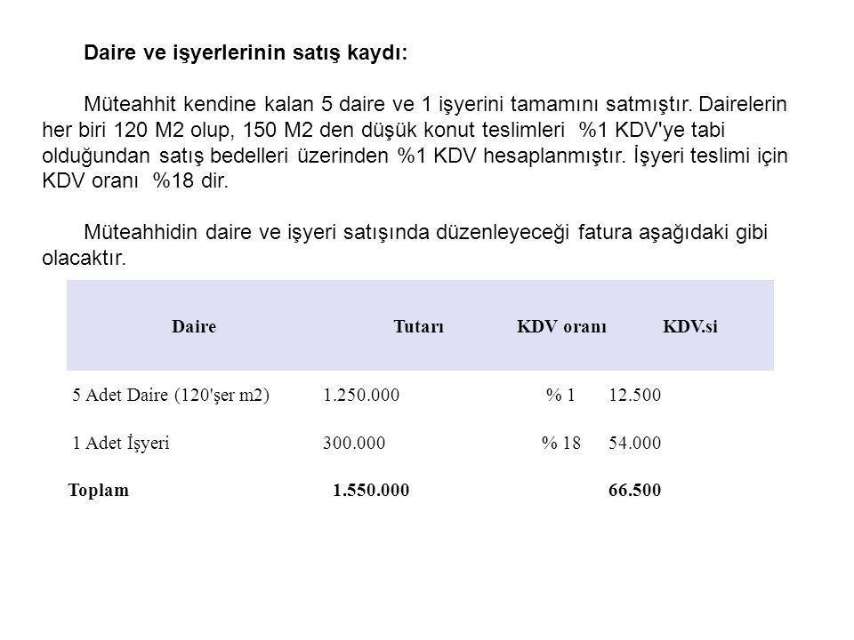 DaireTutarıKDV oranıKDV.si 5 Adet Daire (120'şer m2)1.250.000 % 112.500 1 Adet İşyeri300.000 % 1854.000 Toplam 1.550.000 66.500 Daire ve işyerlerinin