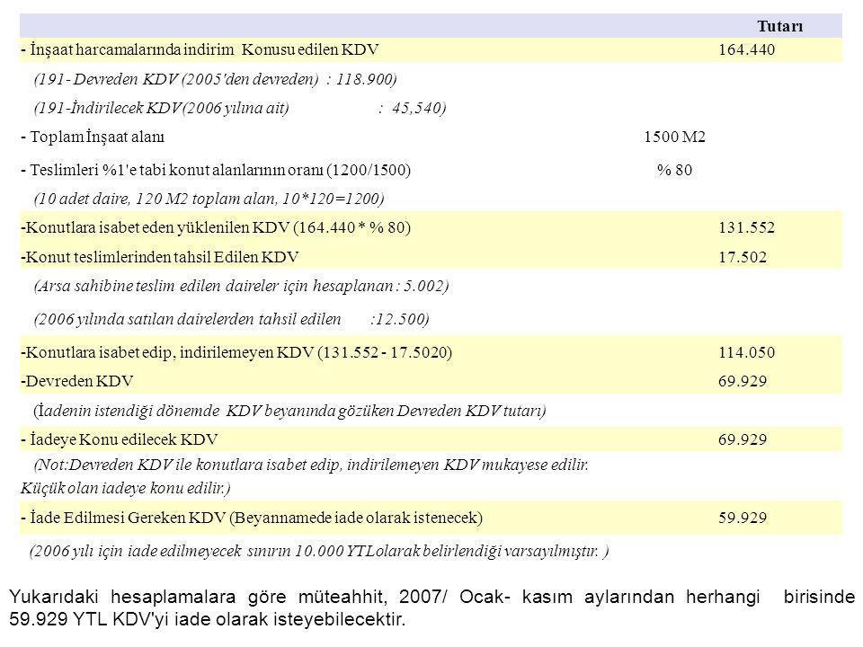 Tutarı - İnşaat harcamalarında indirim Konusu edilen KDV 164.440 (191- Devreden KDV (2005'den devreden) : 118.900) (191-İndirilecek KDV(2006 yılına ai