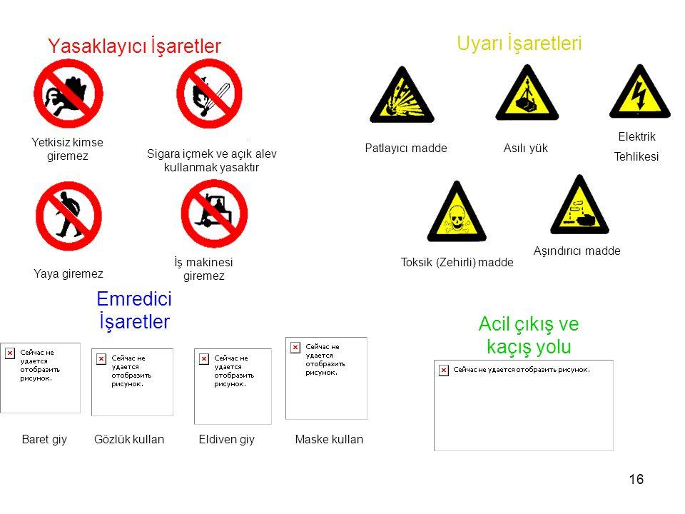 16 Yasaklayıcı İşaretler Yaya giremez Sigara içmek ve açık alev kullanmak yasaktır İş makinesi giremez Yetkisiz kimse giremez Uyarı İşaretleri Toksik