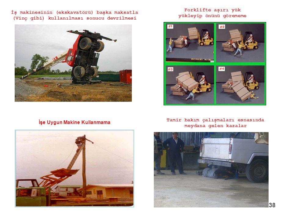 38 İş makinesinin (ekskavatörü) başka maksatla (Vinç gibi) kullanılması sonucu devrilmesi Forklifte aşırı yük yükleyip önünü görememe İşe Uygun Makine