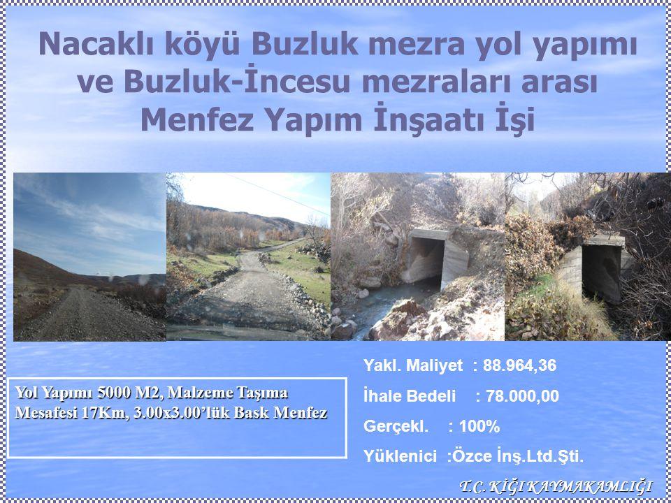 Nacaklı köyü Buzluk mezra yol yapımı ve Buzluk-İncesu mezraları arası Menfez Yapım İnşaatı İşi Yakl.