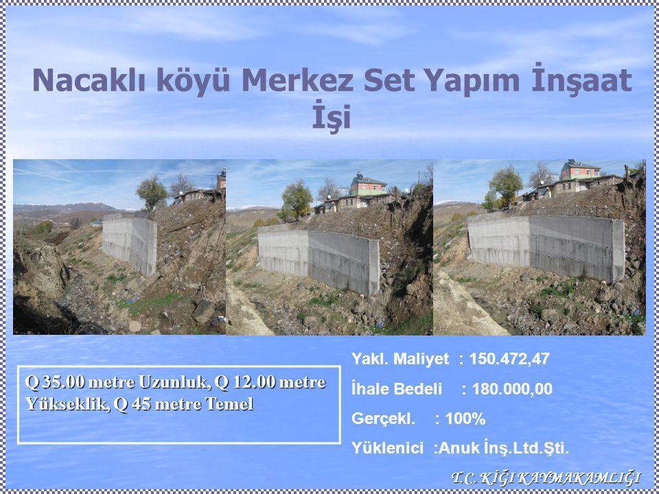Baklalı köyü Yol Yapım İnşaat İşi Yakl.Maliyet : 68.381,59 İhale Bedeli : 65.000,00 Gerçekl.