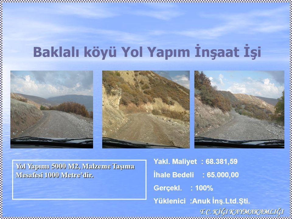 Baklalı köyü Yol Yapım İnşaat İşi Yakl. Maliyet : 68.381,59 İhale Bedeli : 65.000,00 Gerçekl.