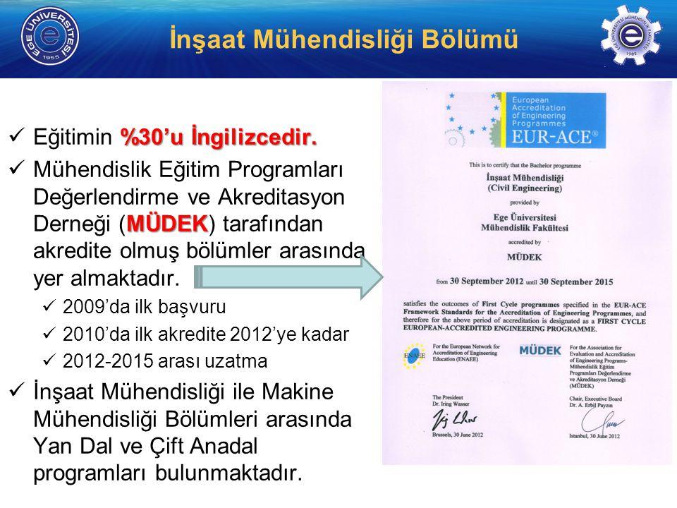 http://www.insaat. ege.edu.tr/ İnşaat Mühendisliği Bölümü %30'u İngilizcedir.