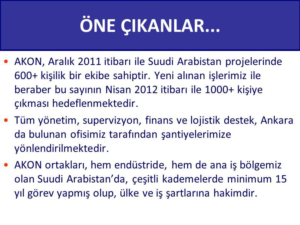 •AKON, Aralık 2011 itibarı ile Suudi Arabistan projelerinde 600+ kişilik bir ekibe sahiptir. Yeni alınan işlerimiz ile beraber bu sayının Nisan 2012 i