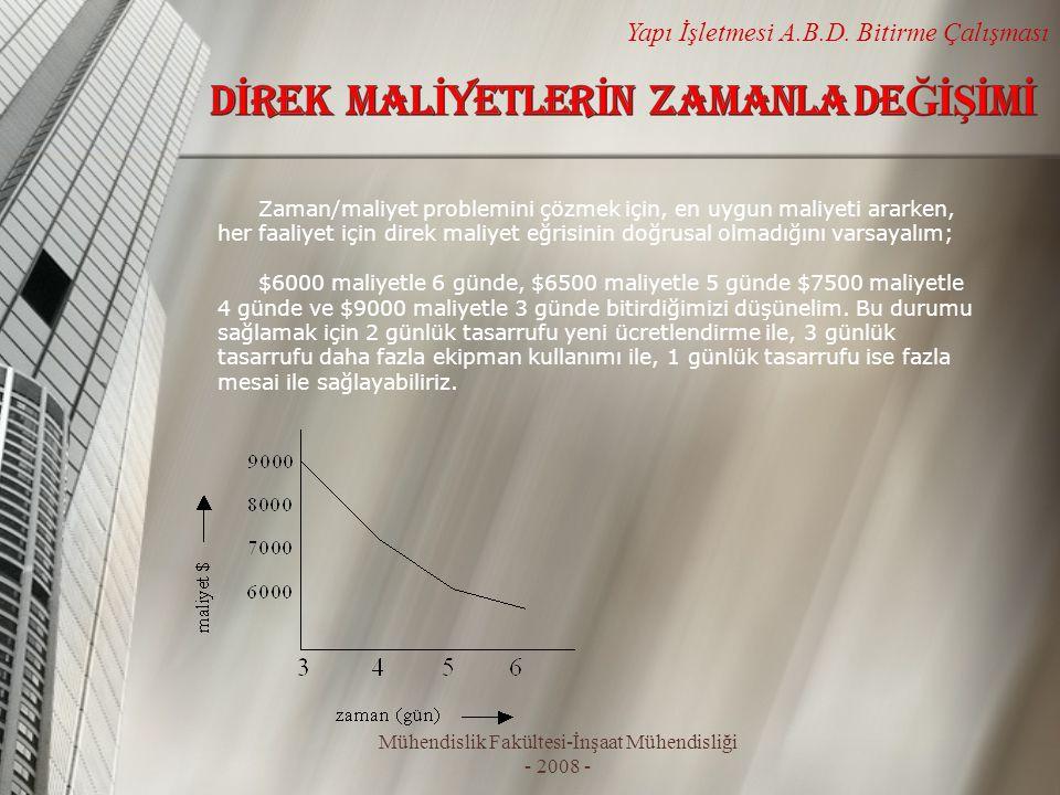 Mühendislik Fakültesi-İnşaat Mühendisliği - 2008 - Yapı İşletmesi A.B.D. Bitirme Çalışması Zaman/maliyet problemini çözmek için, en uygun maliyeti ara
