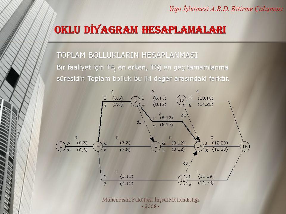 Mühendislik Fakültesi-İnşaat Mühendisliği - 2008 - Yapı İşletmesi A.B.D. Bitirme Çalışması TOPLAM BOLLUKLARIN HESAPLANMASI Bir faaliyet için TE j en e