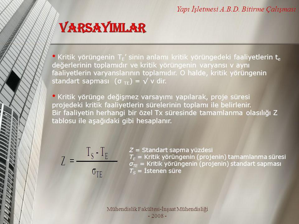 Mühendislik Fakültesi-İnşaat Mühendisliği - 2008 - Yapı İşletmesi A.B.D. Bitirme Çalışması • Kritik yörüngenin T E ' sinin anlamı kritik yörüngedeki f