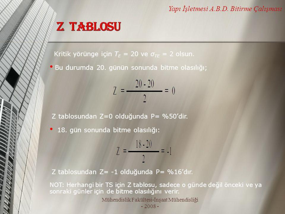 Mühendislik Fakültesi-İnşaat Mühendisliği - 2008 - Yapı İşletmesi A.B.D. Bitirme Çalışması Kritik yörünge için T E = 20 ve σ TE = 2 olsun. • Bu durumd