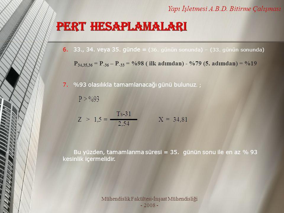 Mühendislik Fakültesi-İnşaat Mühendisliği - 2008 - Yapı İşletmesi A.B.D. Bitirme Çalışması 6.33., 34. veya 35. günde = (36. günün sonunda) – (33. günü