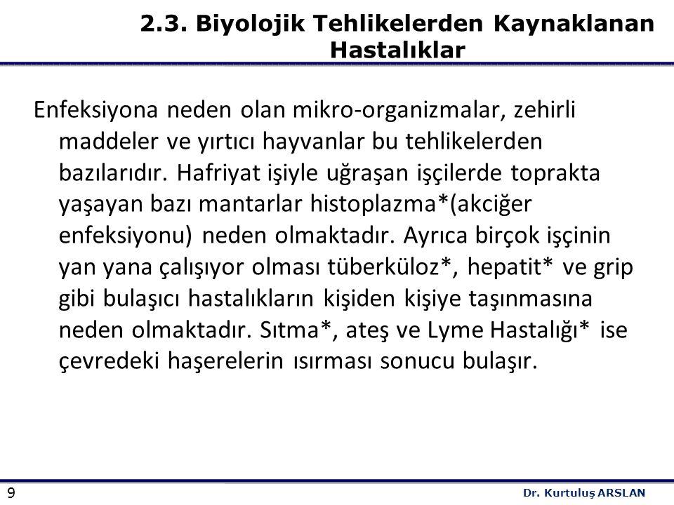 9 Dr.Kurtuluş ARSLAN 2.3.