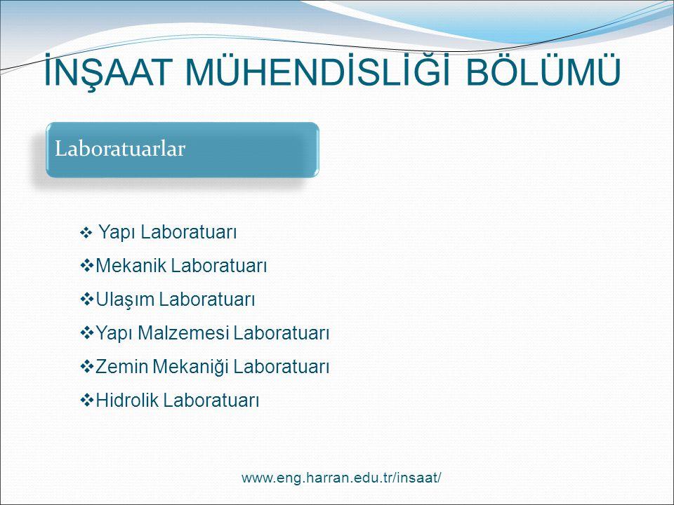 Laboratuarlar  Yapı Laboratuarı  Mekanik Laboratuarı  Ulaşım Laboratuarı  Yapı Malzemesi Laboratuarı  Zemin Mekaniği Laboratuarı  Hidrolik Labor