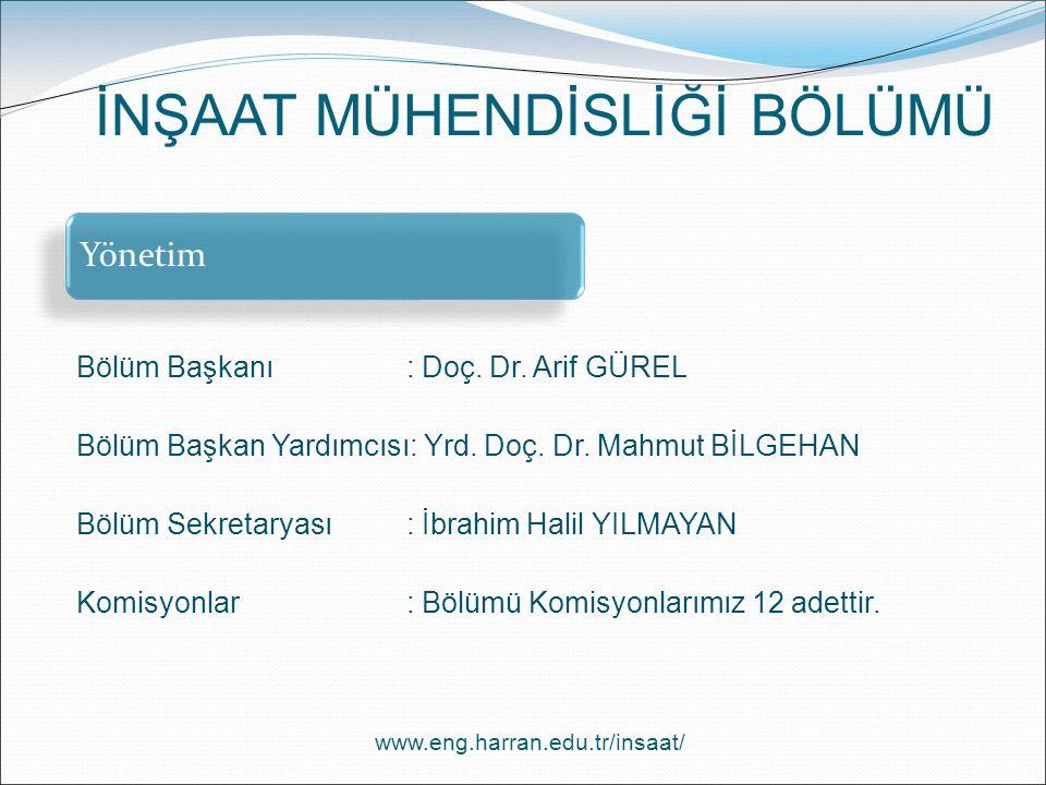 Yönetim Bölüm Başkanı : Doç.Dr. Arif GÜREL Bölüm Başkan Yardımcısı: Yrd.