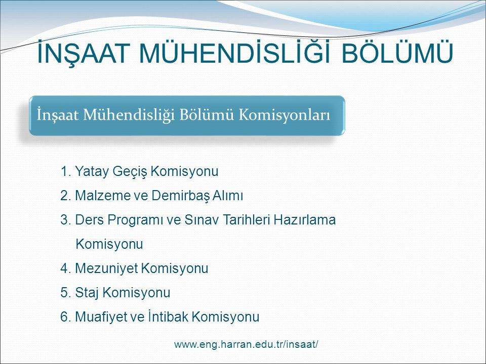 İnşaat Mühendisliği Bölümü Komisyonları 1.Yatay Geçiş Komisyonu 2.